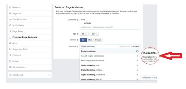 interests targeting in facebok